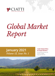 CIATTI - Global Market Report - Janvier 2021 - Volume 12, Issue N° 1