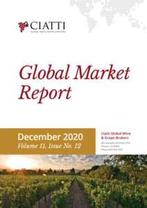 CIATTI - Global Market Report - Décembre 2020 - Volume 11, Issue N° 12